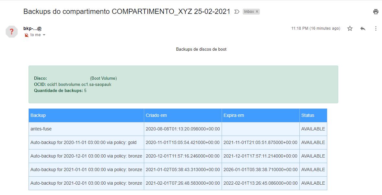 OCI - Script para gerar relatório de backups